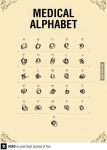 Alfabet Medical